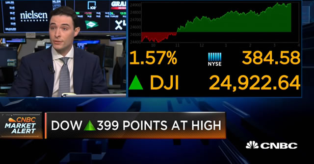 Closing Bell Exchange: How strong are the market fundamentals?
